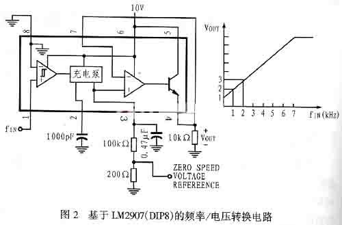 lm2907频率/电压转换器原理及应用(图)