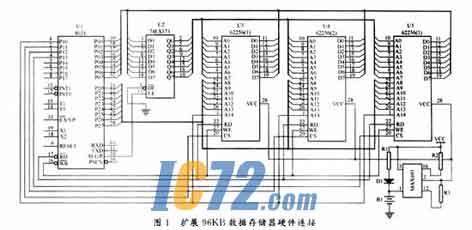 单片机系统中数据存储器的系统扩展