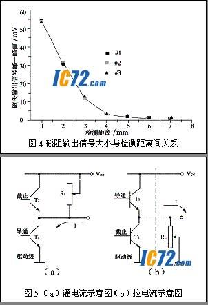 吉利金刚转速传感器属于磁脉冲的吗答:车速传感器检测电控汽车的车速