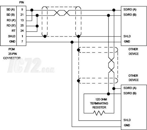 显示器,所以将pcm模块的rs-232接口(port1)与pc机的