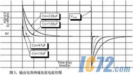 手机设计中Pop噪声的处理方法