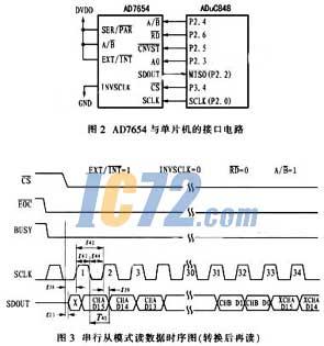 高速a/d转换器ad7654与单片机接口电路设计