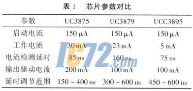 ucc3895