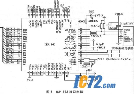1.2 ISPl362简介 ISPl362是Philips公司推出的USB芯片。它在单芯片上集成了OTG控制器、主机控制器、设备控制器、USB收发器、OTG收发器和缓存器等。OTG控制器完全兼容USB2.0及On-The-Go Supplement 1.0协议,支持OTG标准要求的所有功能。在OTG模式下工作时,可通过主机通信协议HNP实现主机和外设两种功能的转化,并支持对话请求协议SNP。主机和设备控制器遵守USB2.O协议,支持1.5 Mb/s的低速传输和12 Mb/s的全速传输。当作为设备控制器时,