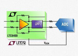 凌力尔特两款全差分放大器实现高速ADC性能