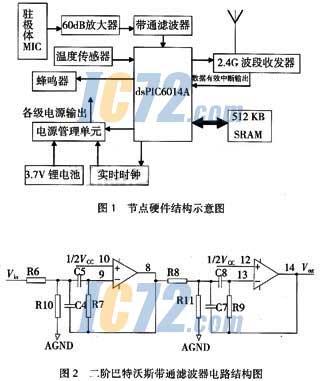 用音频信号实现无线传感器网络节点间距测量
