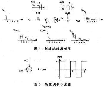 精密放大器和低噪声失调电路技术
