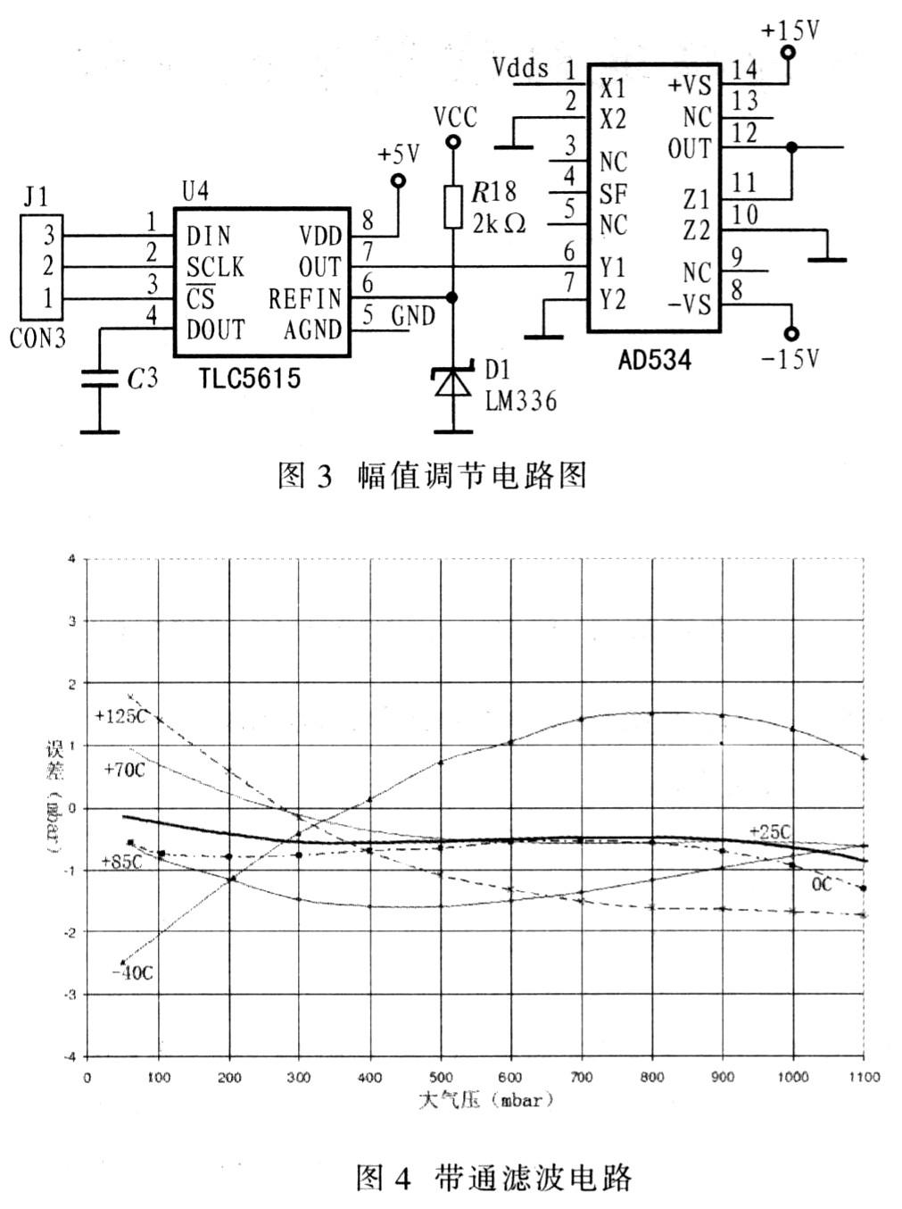 功能,微处理器控制D/A转换器TLC5615,从而控制乘法器AD534,实现正弦信号幅值的可调性。系统硬件电路设计由单片机系统控制电路、正弦信号发生器功能电路、幅值调制电路、滤波电路和功率放大电路等组成。系统结构框图如图1所示。    3 功能模块设计   3.1 信号发生模块   采用ADI公司的DDS器件AD9850,单片机作为控制器实现频率合成与控制。AD9850内部集成有1个32位相位累加器,1个正弦查询表和1个10位高速数模转换器,相位累加器是核心。该器件的最高时钟参考频率为125 MHz,最低