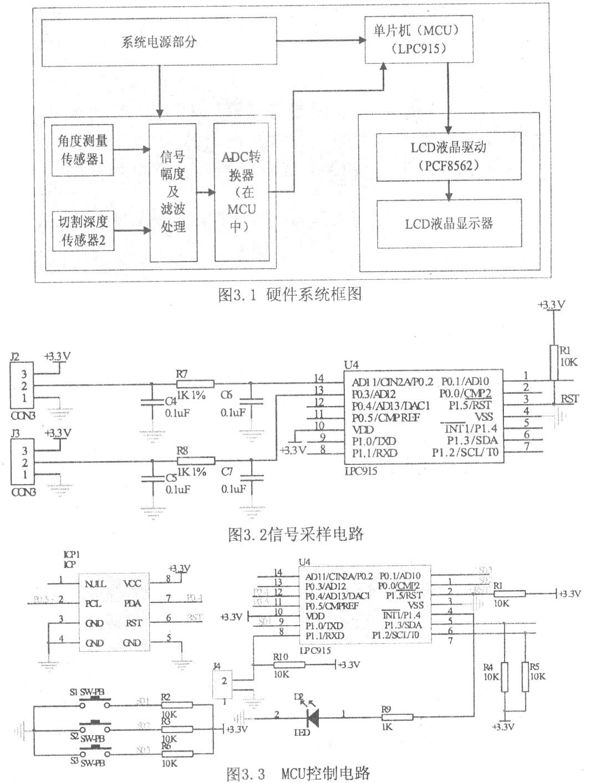 摘要:基于LPC915单片机的基础上提出了一种电锯检测微机控制系统的设计,针对电锯检测时的两种检测原理和方法,于是就有了两路数据采集通道,经过数据预处理模块进入A/D转换电路输送到中央处理器(LPC915)进行处理后,输出显示信号到LCD显示电路. 0 引言 工业高度发展的今天,生产、建筑等行业都不可能缺少电锯的切削。机械设计、成型也是一样.现在大部分的电锯切割基本上都是利用肉眼,经验,感觉去判断是否达到已经切割的精度或标准。虽然,现在工业发展中出现了,例如数控车床等等数字化辅助设计和制造。精度可以满足已