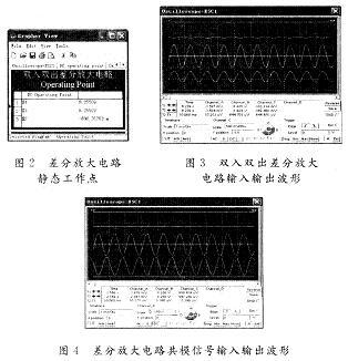 ultisim的差分放大电路仿真分析