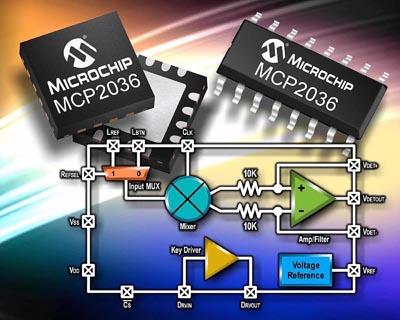 另外,通过简单的配置,模拟前端器件能广泛用于家电,工业及汽车市场等