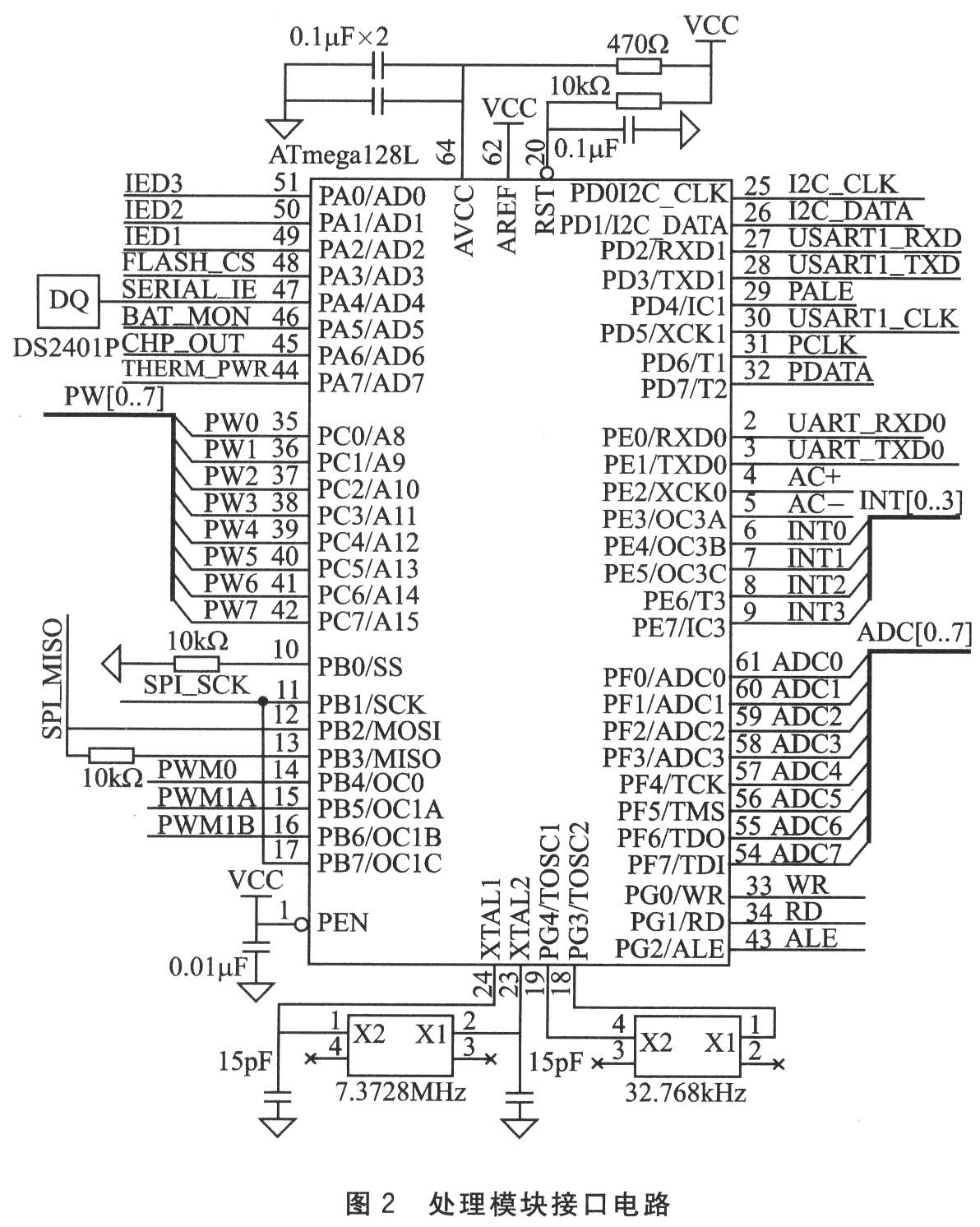 粮库无线温湿度传感器网络的监测节点设计