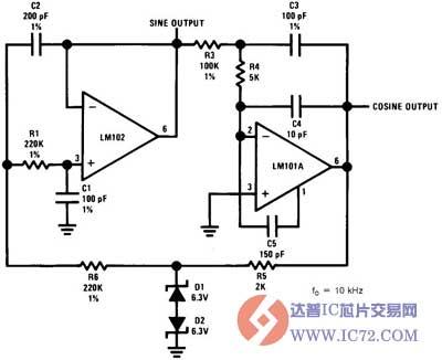 高频正弦波发生器与正交输出电路图