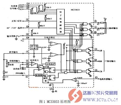 自动门的电机控制电路则根据主控制器发出的正反转