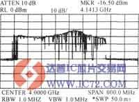 卫星干扰器方向,卫星锅干扰器,电视地面数字接收器 ...