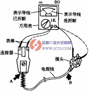 根据维修经验,电源线折断的部位多在电源引线两端的