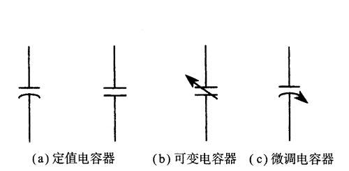电容器的电路符号