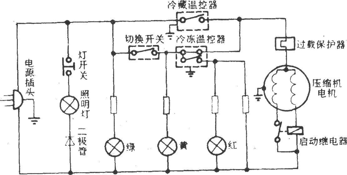 琴岛-利渤海尔牌bcd-161电冰箱
