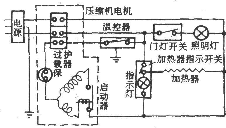新闻中心 电冰箱 > 正文                    容声牌bcd-190电冰箱