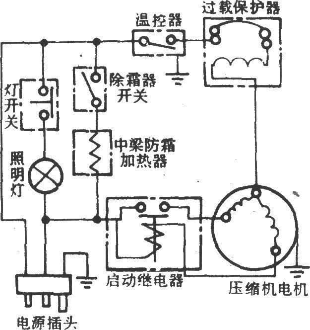 冰峰牌by-135a电冰箱