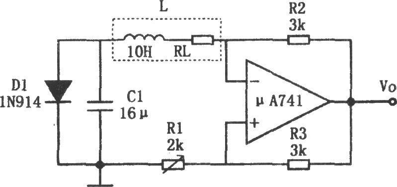 如图所示为简单的正弦波发生电路。该电路可以产生失真度小的正弦波,其振荡频率为: 。 根据本图所给数据,振荡频率大约为25Hz。改变电感L和电容C的数值可使振荡频率从15Hz变到100kHz,总的谐波失真可以低于0.5%,而上限频率受到运算放大器的限制。电位器R1可调节加至串联谐振回路的正反馈量。产生振荡的条件是电阻R1应等于电感的直流电阻RL和感抗之和。二极管D1是用来限制信号电压,以防电感或运算放大器饱和。为了得到尽量小的失真度,电阻R1尽量取得小些,但必须能保证维持振荡。
