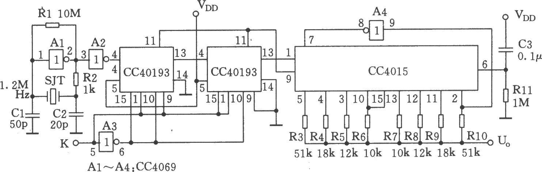 频移键控信号(fsk)发生器