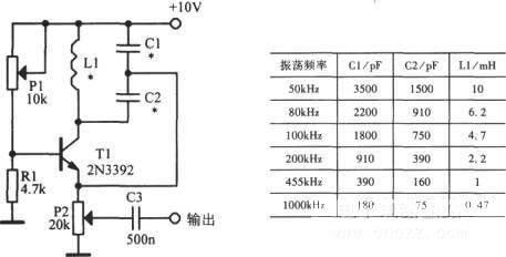 2~20mhz变频晶体管振荡器