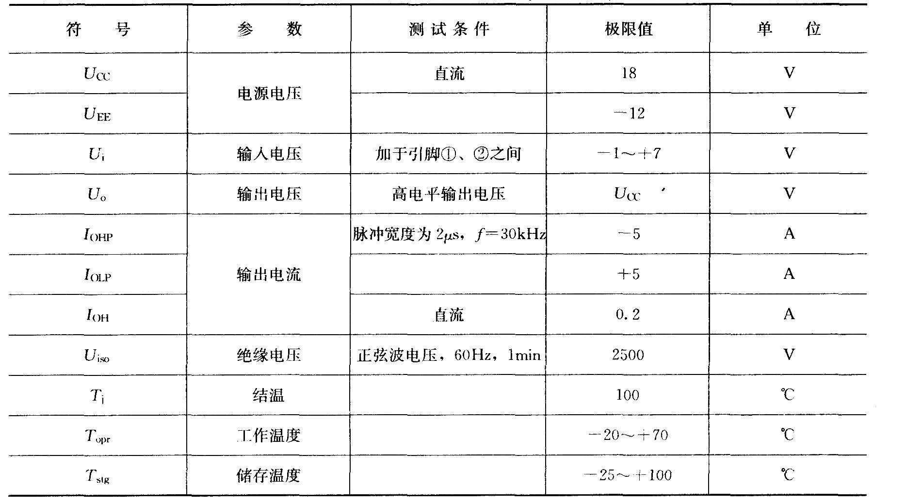 接收机用振荡去和变频器电路 上海新时达电梯控制柜(plc