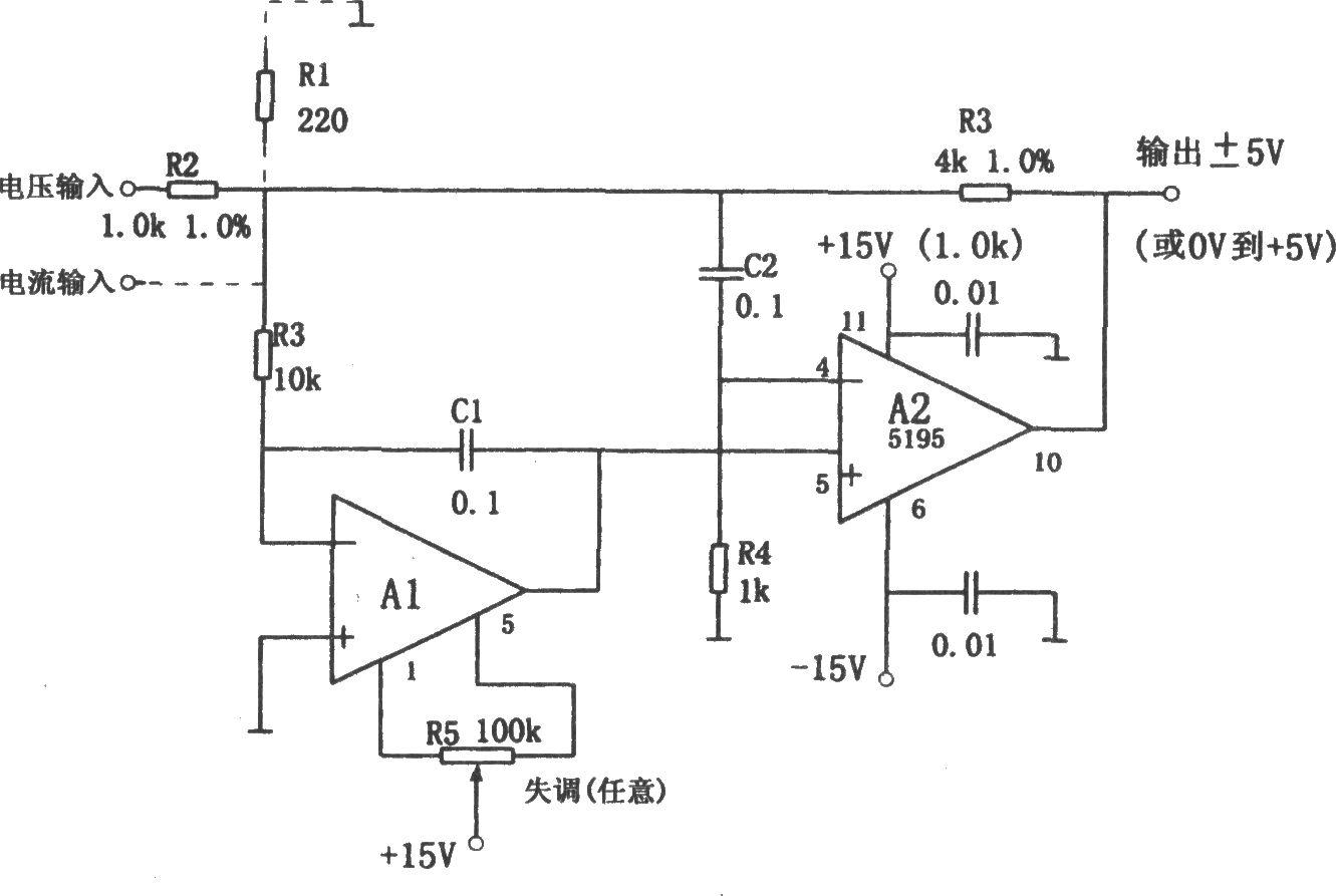 如图所示为高速仪用反相放大电路。该电路采用了HA5195高速宽带集成运放作为输出级,其压摆率高达160V/s,其增益带宽积(GBP)为150MHz,能对5V输出阶跃电压在100ns内达到0.01%的电平精度,HA5195运放用l5V电源供电,额定输出摆幅为5V。电路中的A1是场效应管输入型精密运放HA5170。A1主要解决失调电压及漂移问题,A2提供较高的速度和带负载能力,由此电路的综合性能能更好地满足使用要求。 HA5195集成运放的主要参数(典型值):  HA5170集成运放的主要参数(典型值):