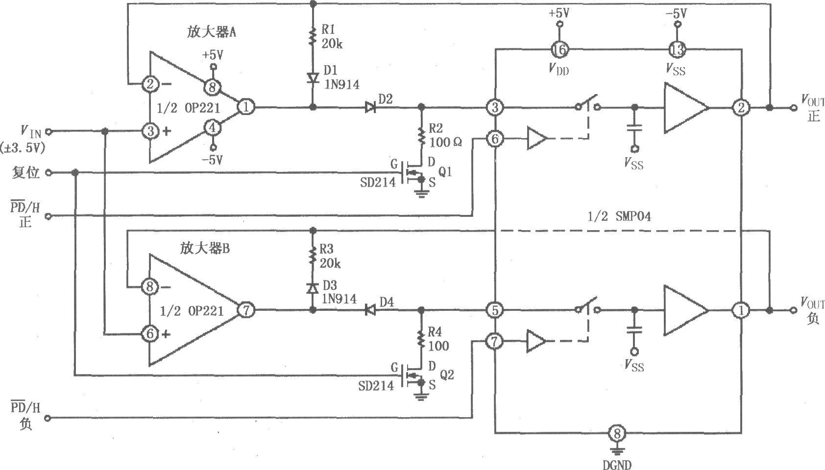 如图所示为由SMP04与运放构成的具有保持控制的正、负峰值检波电路。放大器A用于正峰值检波,放大器B用于负峰值检波。假定SMP04内部采样保持开关闭合,当正输入电压VIN上升时,正峰值检波放大器A输出使D2导通、D1截止,放大器A的反馈回路断开,采样保持放大器SMP04输出VOUT正跟踪输入变化。相反,负峰值检波放大器B输出使D4截止、D3导通,采样保持放大器SMP04输出VOUT负保持最后一次最大输入负峰值电压。正输入电压 VIN从最大值下降,当低于保持电容上电压时,D2截止、D1导通,采样保持