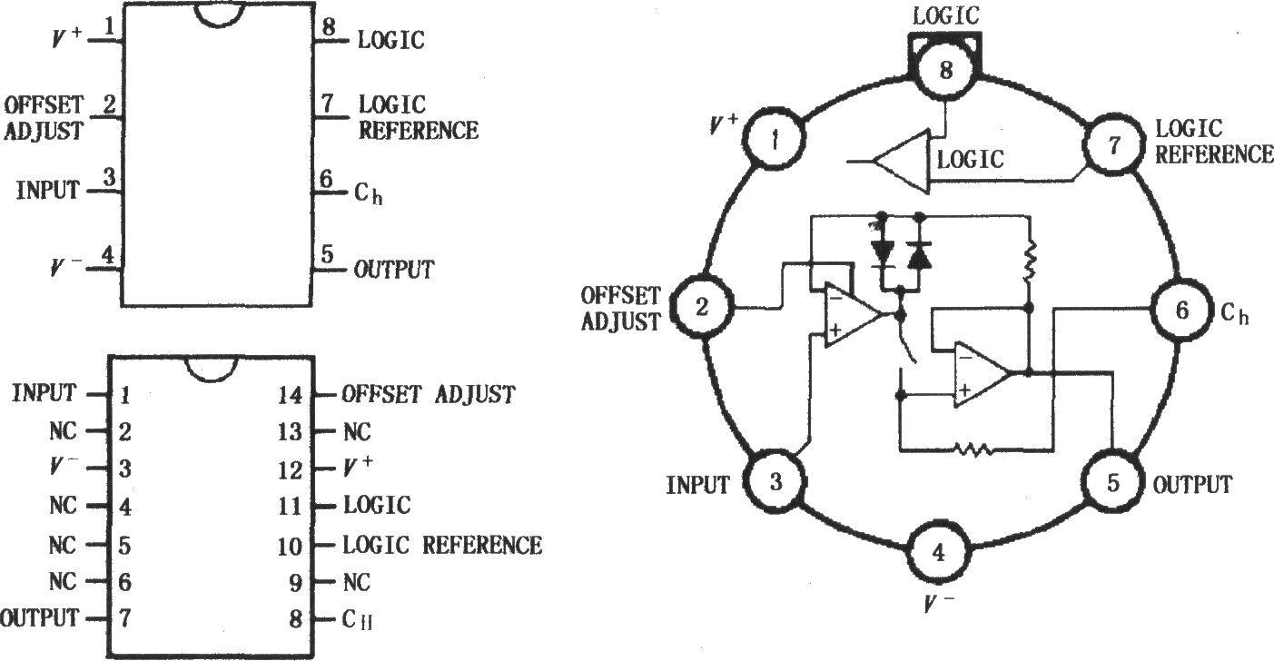 LF198/298/398是单片采样保持放大器,它利用BI-FET技术获得超高的直流(DC)精度,具有信号快速采样和低下降率。作为单位增益跟随器工作,DC增益精确度典型值为0.002%,采样时间低于6s时达到0.01%。一个双极性输入级用于完成低失调电压和宽频带,一个信号输入端实现输入失调的调节而不会降低输入失调漂移的要求。宽的频带允许LF198/298/398内部包含1MHz反馈环路运算放大器,而不会出现不稳定问题。输入阻抗1010允许将其用于高阻信号源而不会降低精度。在输出放大器中采用P沟道结型场效