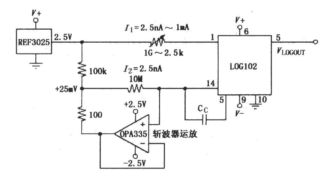 如图所示为由运放OPA335及基准电压源REF3025在LOG102输入端构成具有失调补偿的电流源电路。该电路用一个 1G~2.5k电位器配合基准电压源产生2.5nA~1mA基准电流,用低失调斩波型运放OPA335补偿输入失调电压,构成具有失调补偿的电流源电路。