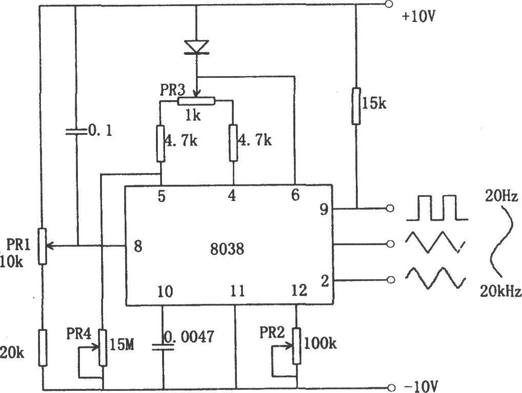 如图所示为采用8038的函数发生电路。采用集成电路芯片8038构成的函数发生器可同时获得方波、三角波和正弦波。三角波通过电容恒流放电而直接形成;方波由控制信号获得;正弦波由三角波通过折线近似电路获得。通过这种方式获得的正弦波不是平滑曲线,其失真率为1%左右,可满足一般用途的需要。电路中的电位器PR1用于调整频率,调整范围为20Hz到20kHz。PR2用于调整波形的失真率,PR3用于调整波形的占空比。