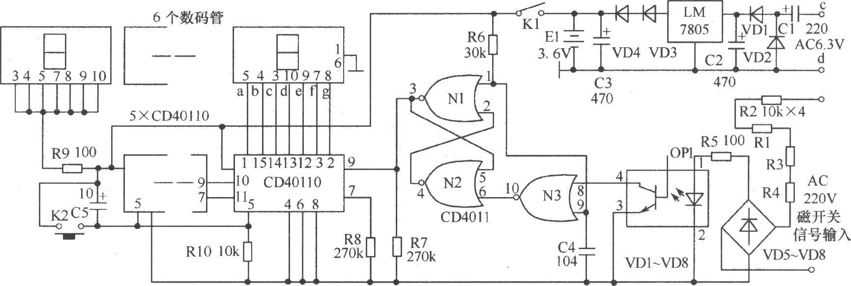 如图所示电路,原机械计数器只有两个磁开关信号端子,电子计数器则增加了c、d两个AC6.3V输入端子,共有4个接线端子。C1、C2、VD1、VD2组成倍压整流、滤波电路,经7805稳压后,输出5V稳定直流电压,经VD3、VD4降压后,得到约3.6V的直流电压,E1为小型3.6V镍镉充电电池,市电正常时,对其进行充电;市电断电时,E1对负载进行供电,以保持断电时的计数数值,VD3、VD4在这里起隔离作用。a、b两端输入磁开关闭合时接通交流220V电压,此电压经R1~R4降压,并经VD5~VD8桥式整流后,得到