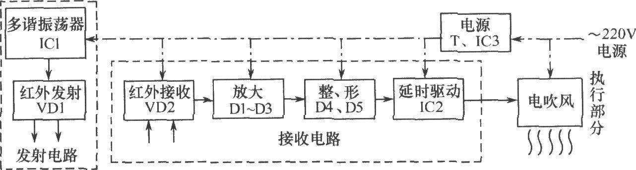 红外反射式自动干手器电路原理框图