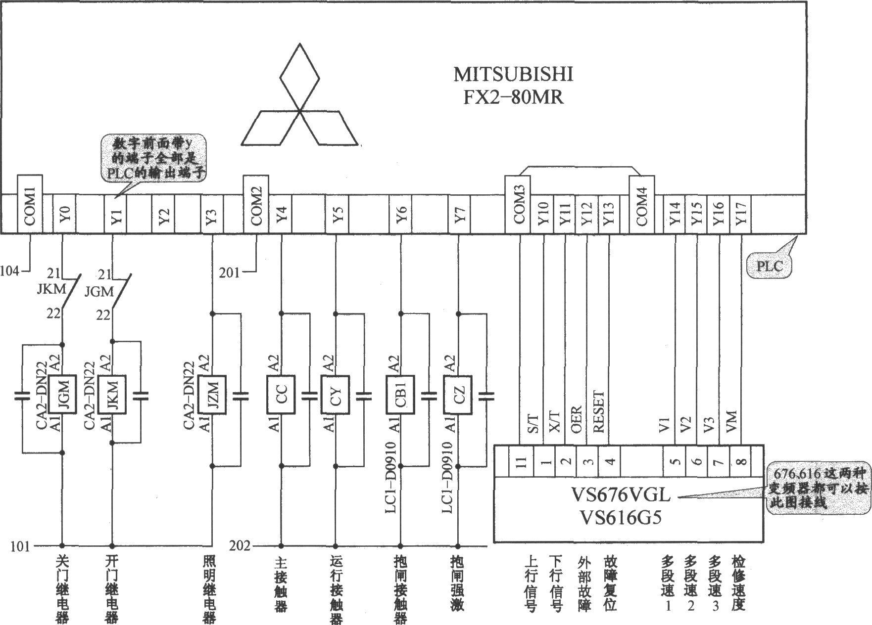 松下a4系列伺服驱动器接线图 德国佛朗克软启动接线图 三菱fr-f540
