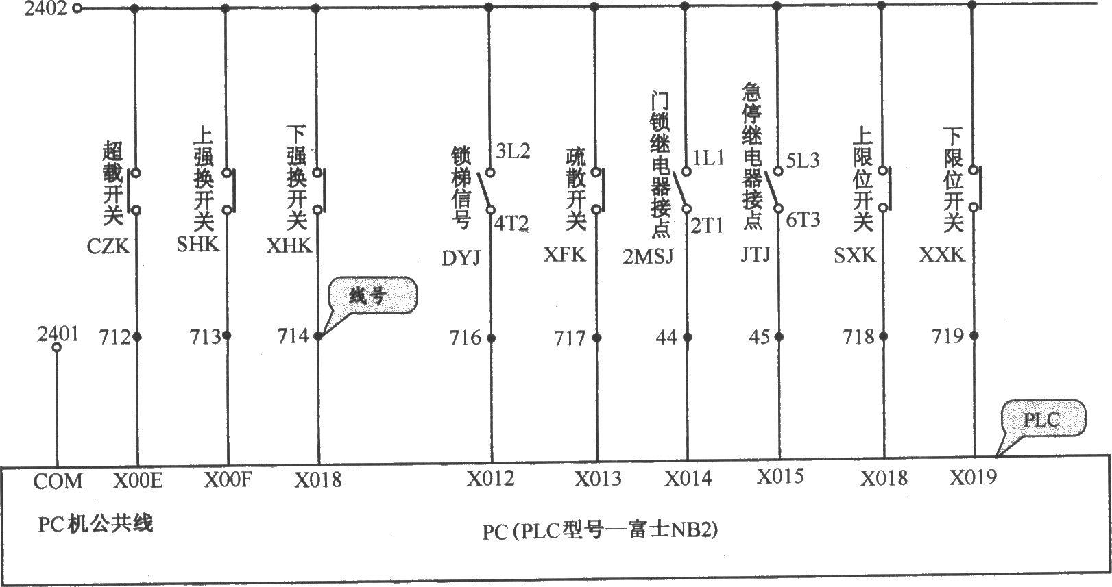 本电路图所用到的元器件: G11UD 北京图捷电梯主电路:  北京图捷电梯电源电路:  北京图捷电梯安全回路电路:  北京图捷电梯抱闸电路:  北京图捷电梯控制电路(1):  北京图捷电梯控制电路(2):  北京图捷电梯控制电路(3):  北京图捷电梯控制电路(4):  北京图捷电梯内选与外呼电路:  北京图捷电梯开门机电路:  北京图捷电梯指示灯电路:  北京图捷电梯照明与PLC用电电路:  北京图捷电梯接触器接线电路: