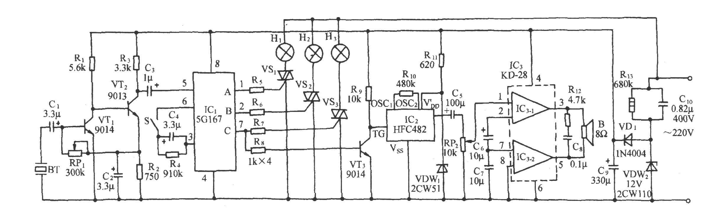 本电路图所用到的元器件: 5G167 9013 HFC482 KD-28 9014  如图所示电路,它由声/电传感器、音频放大器、环行计数脉冲分配/驱动电路、可控硅控制电路、乐曲发声电路、音频功放电路和交流降压整流电路等组成。IC1采用5G167,它是专门用于收录机旋转闪光灯箱设计的环行计数脉冲分配/驱动集成电路,它内含信号整流放大器、压控振荡器和3位环行时序计数器及3个漏极输出电路等。