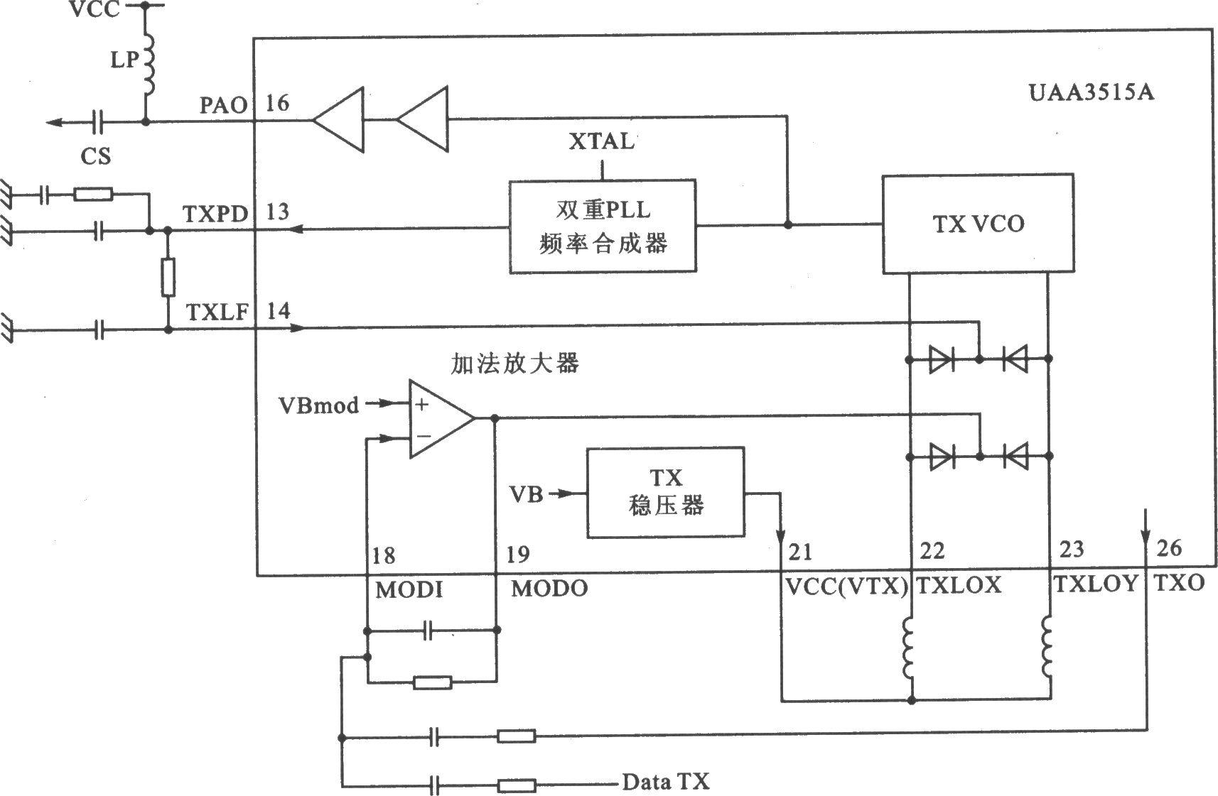发射器内部结构与外部电路