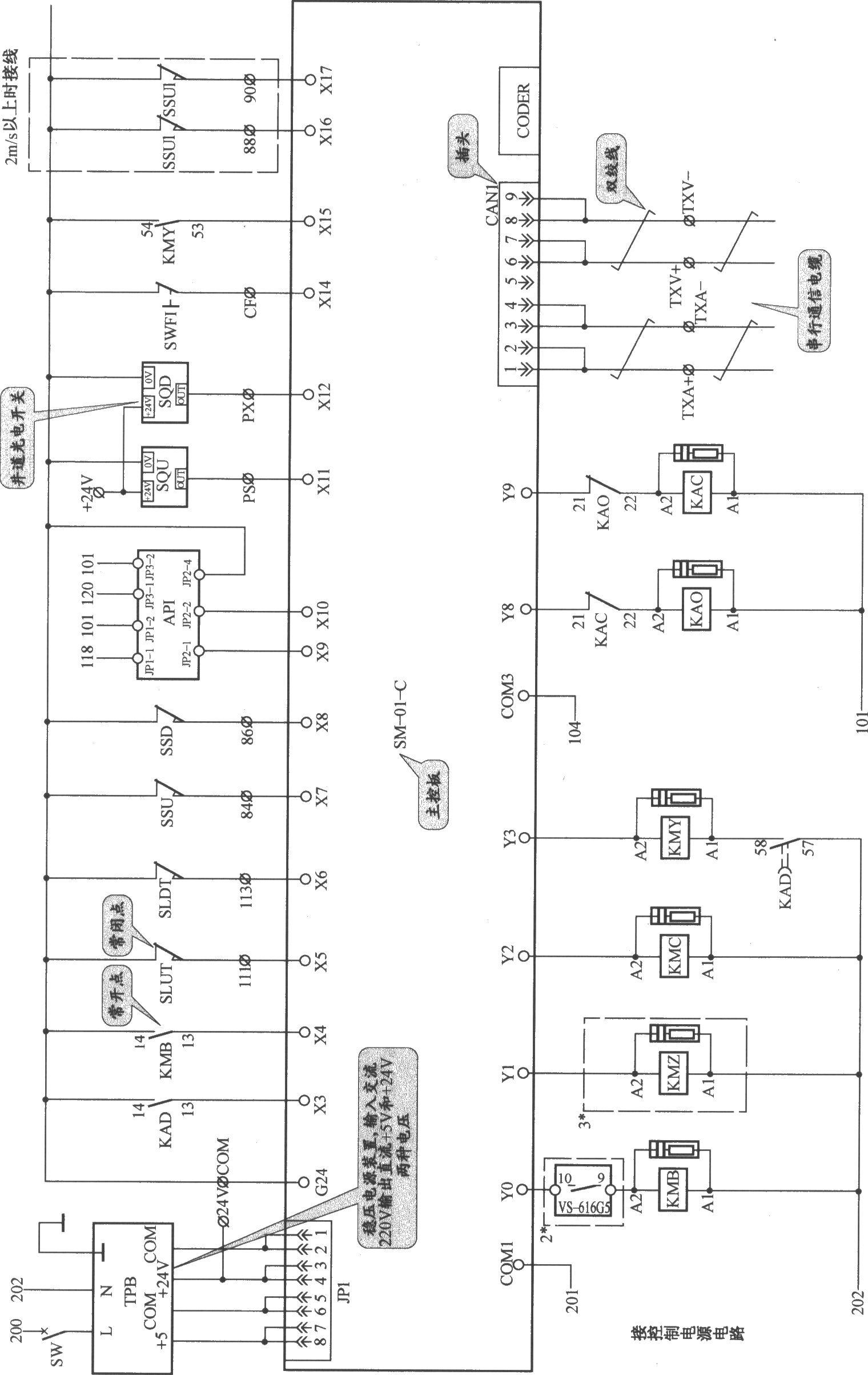 上海新时达电梯控制电路(sm-01-c 变频器)(1)