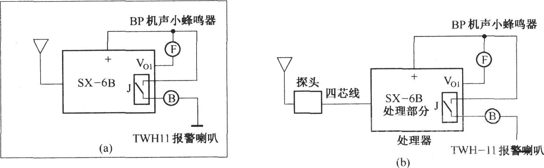 本电路图所用到的元器件: SX-6B KD5603 LM386 TD2030 TWH-11    (a)图所示是由SX-6B型人体感应开关构成的雷达报警器; (b)图所示为探头与主机分开安装的雷达报警器; (c)图所示是由SX-6Y型人体感应开关构成的自动语音装置; (d)图所示是由SX-6G型人体感应开关构成的电子狗电路; (e)所示是由SX-6K型人体感应开关构成的节能自动开关电路; (f)所示是由SX-6A型人体感应开关构成的快速响应警戒器.