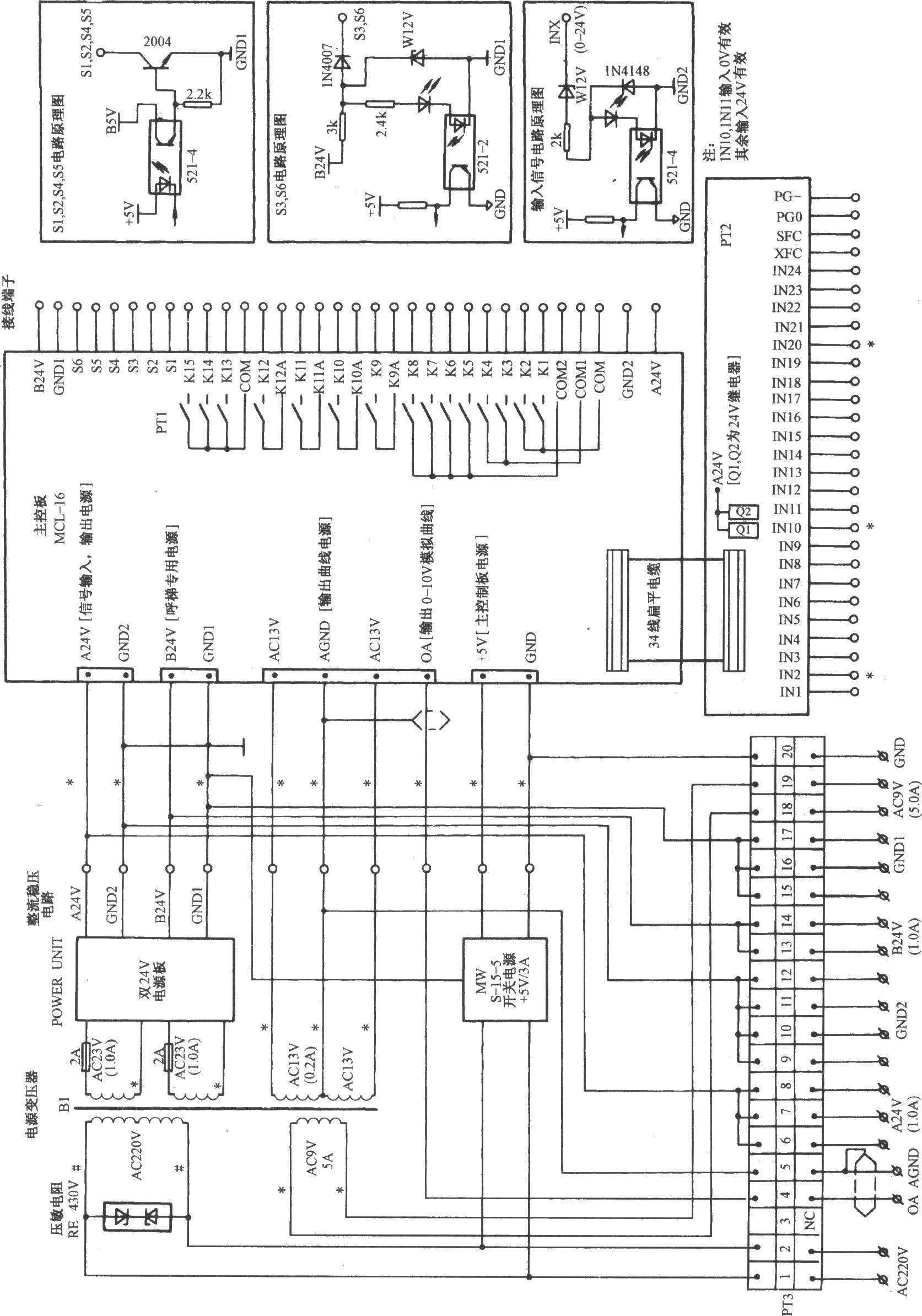 天津正大电梯控制柜