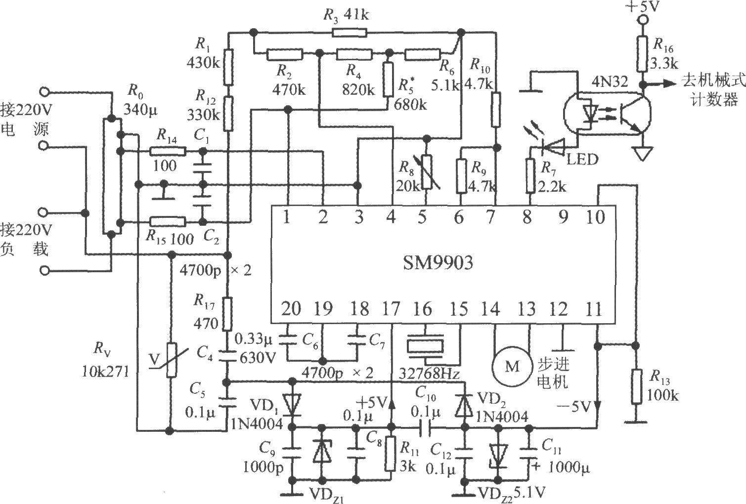 的典型应用电路如图所示。该电能表的常数为1600P/kWh,P表示对应于1kWh电能的输出脉冲(pulse),基本量程为5A,最大量程可达20A。220V交流电经过340的锰铜片电阻R0获得电流取样信号,再通过精密金属膜电阻网络得到电压取样信号。220V交流电采用电容降压的方式为电路提供电源,C4为降压电容,VDz1、VDz2分别为+5V电源、-5v电源中的稳压管。从第8脚输出的有功功率积算脉冲,经过光耦合器4N32送至机械式计数器。采用32768Hz石英晶体,要求频率稳定度为30X 10-6/oC,其