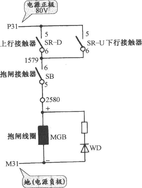 迅达mb-ds电梯抱闸电路