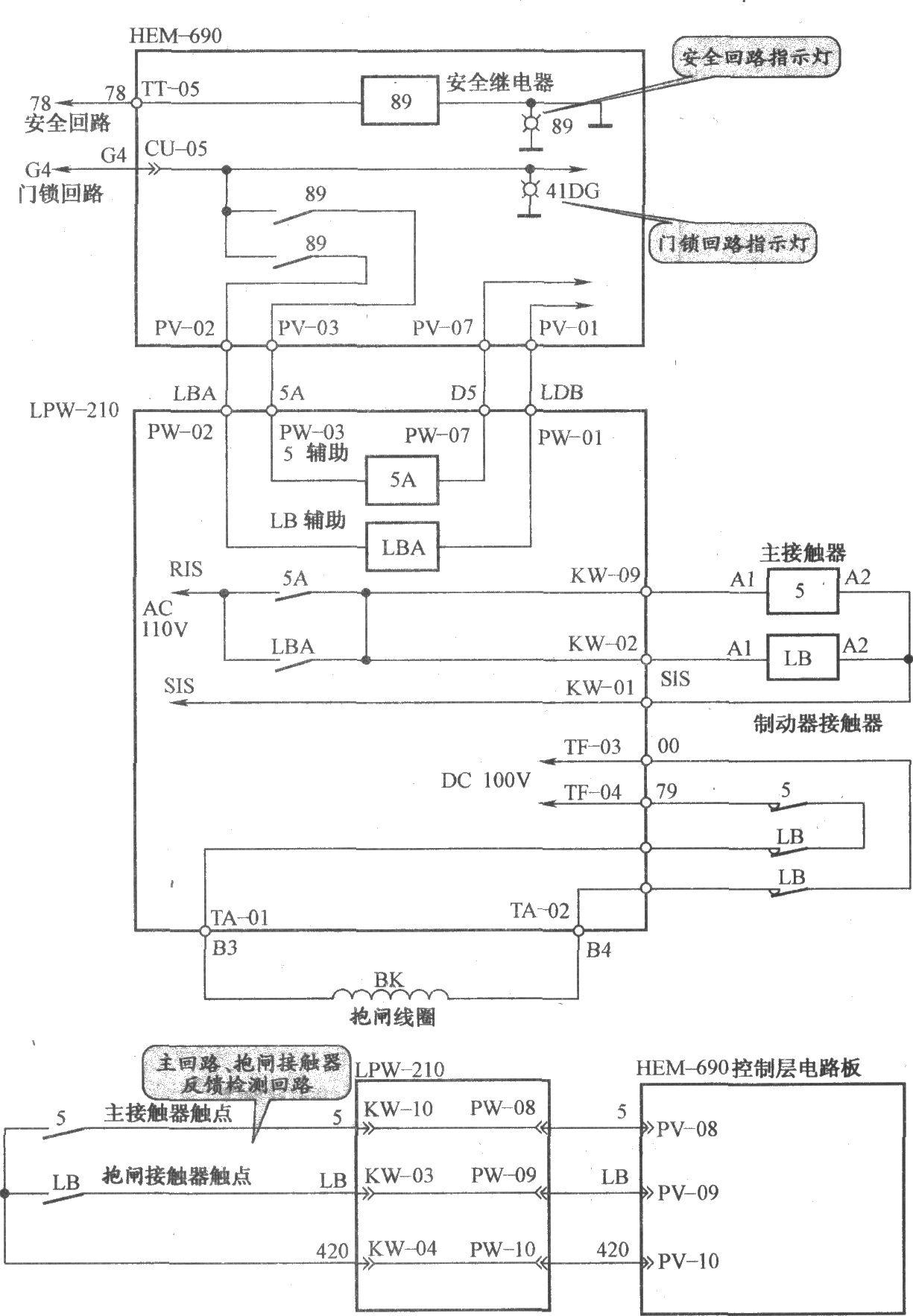 铃木电梯抱闸电路(a)