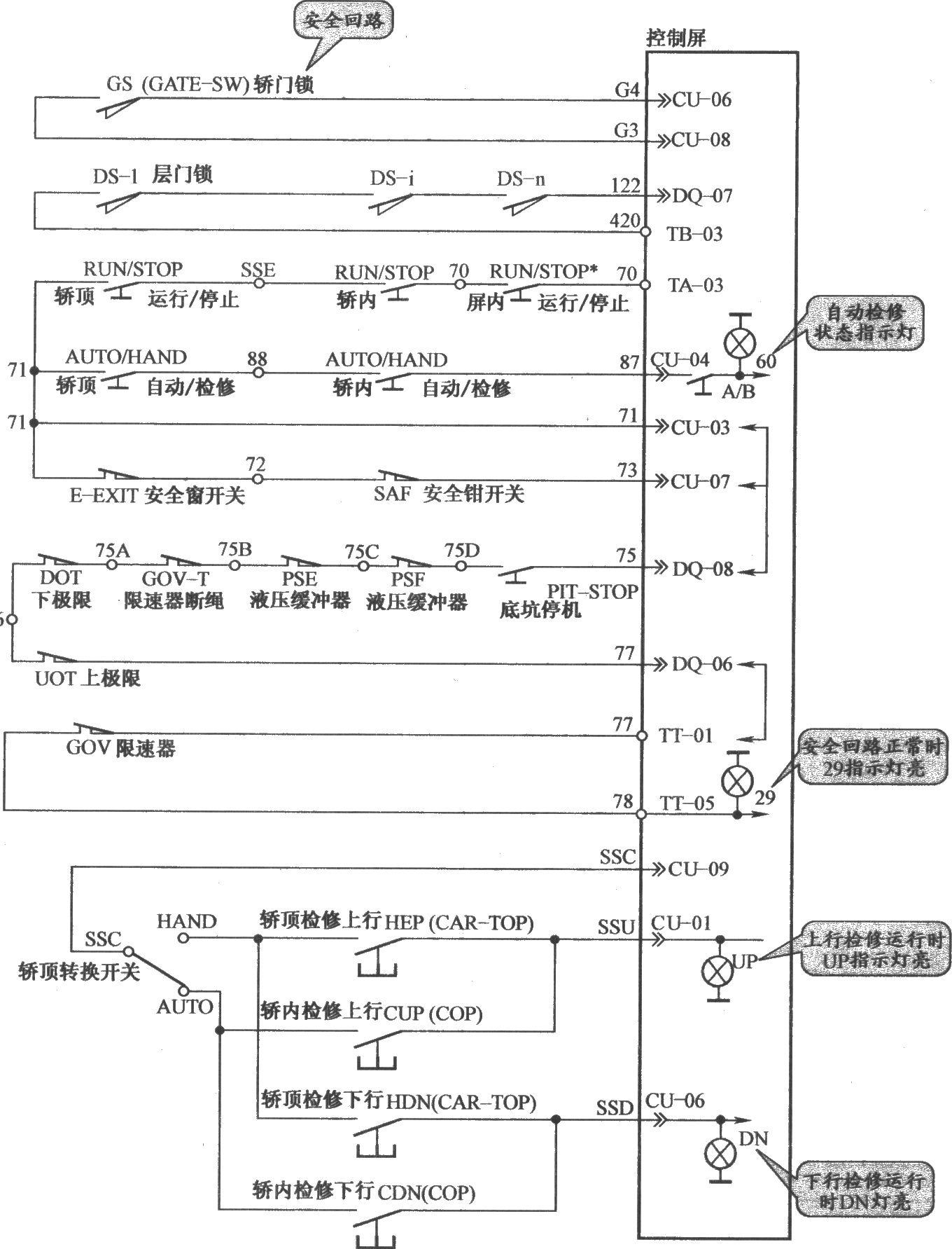 铃木电梯安全回路电路(a)