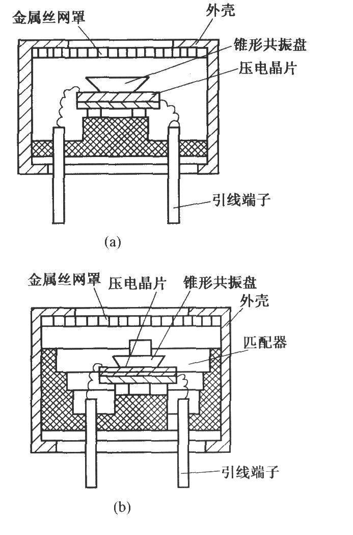 超声波传感器的结构 超声波遥控 遥控电路 电路图 ,ic
