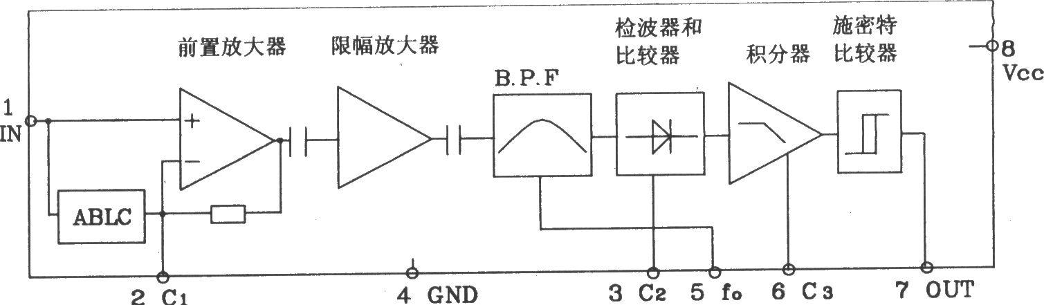 BL20106是上海贝岭电子技术有限公司生产的红外遥控系统中作接收前置放大的双极型专用集成电路。其特点是功耗小,工作电压低,内部具有带通满目波器;输出发球集电极开路输出,可与CMOS、TTL电路相连;输入可直接配接光电二极管。国内、外同类武旦的产品有D20106、CX20106、KA2184A等,它们均可直接互换。  BL20106外形引脚图  BL20106内部原理框图 下图为BL20106的极限工作参数:(TA=25)  下图为由BL20106构成典型应用电路,其电路十分简单,由于其典型工作电压为4.