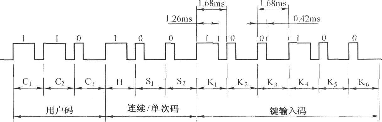 由tc9148组成的编码发射电路