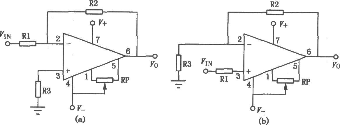 A741是高性能、内补偿运算放大器,功耗低,无需外部频率补偿,具有短路保护和失调电压调零能力,使用中不会出现闩锁现象,可用作积分器、求和放大器及普通反馈放大器。同类或直接代换的型号有CF741MT、CF741CT、CF741MD、CF741CD、CF741MJ、CF741CJ、CF741CP、F007、F008等。如图所示为A741的典型应用电路,其中图(a)是反相输入放大电路,图(b)是同相输入放大电路。